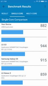 performance geekbench 2 169x300 image
