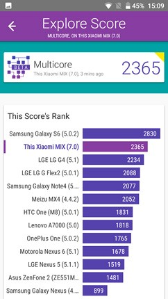 doogee mix performance 24 image
