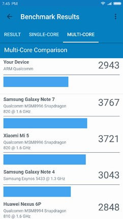 performance geekbench 3 image