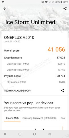 oneplus 5t performance 20 image