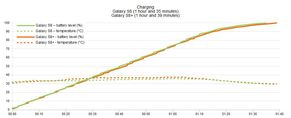 samsung galaxy s8 and s8 duos battery 13 image