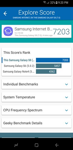 samsung galaxy s8 and s8 duos performance 21 image