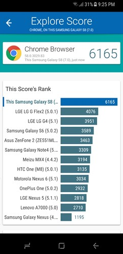 samsung galaxy s8 and s8 duos performance 22 image