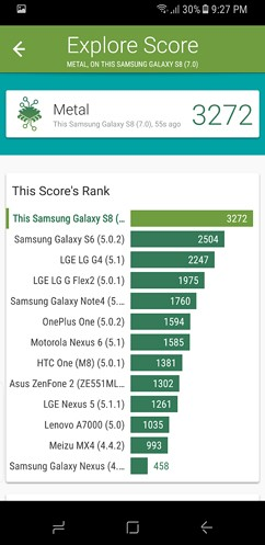 samsung galaxy s8 and s8 duos performance 23 image