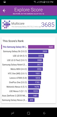 samsung galaxy s8 and s8 duos performance 24 image