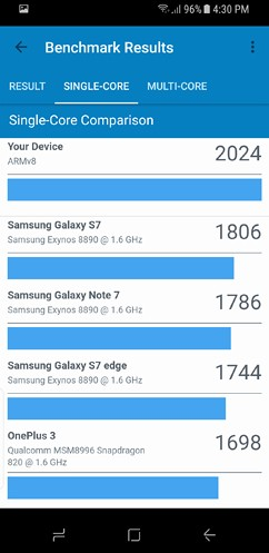 samsung galaxy s8 and s8 duos performance 6 image