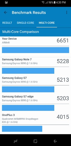 samsung galaxy s8 and s8 duos performance 7 image